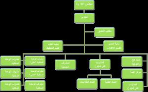 struktur nurani MTA_new